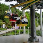 Bondinhos aéreos em Canela/RS – Parques da Serra